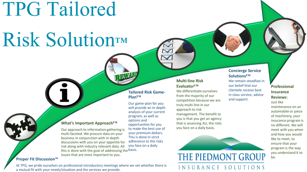 The Piedmont Group Tailored Risk Solution